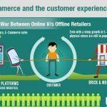 Imagen sobre experiencia de cliente en eCommerce